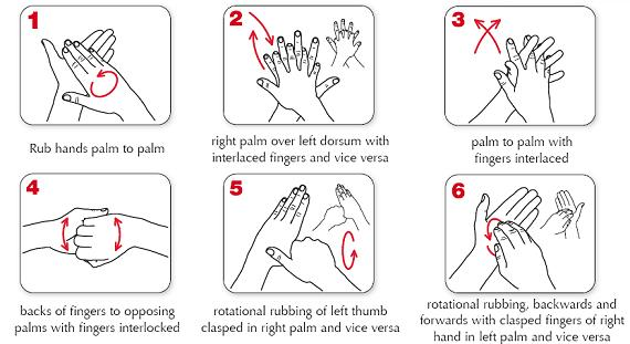 Cross Infection Control: Hand washing : Verifiable CPD Online ...